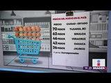 ¡Huevo sube de precio! Venden el kilo hasta en 70 pesos   Noticias con Yuriria