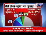 India News: Hemant Soren to move vote of confidence in Jharkhand Assembly