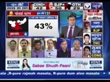 Beech Bahas:  Fight for 121 seats in 12 states