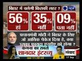Bihars polls: NDA & RJD  in fight zone over Bihar Election seat distribution