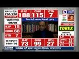 Madhya Pradesh election results Live 2018, Rajasthan Results 2018 LIVE,  Chhattisgarh Results LIVE