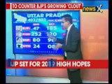 NewsX-MRC Exit Polls: Exit poll results in favour of BJP in Uttar Pradesh