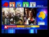 AAP leader Kumar Vishwas gets AAP's victory as birthday gift