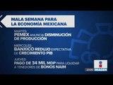 Tres malas noticias para la economía de México | Noticias con Ciro Gómez Leyva