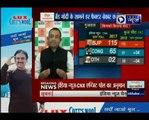 इंडिया न्यूज CNX Exit Poll2017_ एग्जिट पोल में बीजेपी को पूर्ण बहुमत