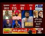 इंडिया न्यूज CNX एग्जिट पोल_ मोदी फैक्टर ने कितना किया काम; राहुल अभियान का कांग