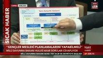Savunma Bakanı Hulusi Akar Bedelli Yeni Askerlik Siteminin Detaylarını Açıkladı