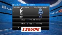 L'ASVEL éliminée par Andorre en quarts de finale - Basket - Eurocoupe (H)