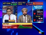 Global banks could see synchronised easing & liquidity injection, says Gurmeet Chadha