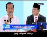 Tidak Ada Ganti Untung, Tapi Ganti Buntung Jokowi vs Fuadbkh