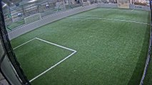 03/16/2019 00:00:01 - Sofive Soccer Centers Rockville - Santiago Bernabeu