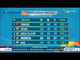 Wow ! Target Medali Emas Asian Games 2018 Terlampaui