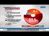 Adu Strategi Elektabilitas di Pilpres 2019, Jokowi-Ma'ruf unggul di atas Prabowo-Sandi