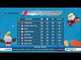 Ditarget 16 Emas, RI Raih 23 Medali Emas Di Hari Keempat Asian Para Games
