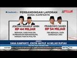 Dana Kampanye Jokowi-Ma'ruf Rp44 M, Prabowo-Sandi Rp54 M