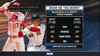 Why ESPN's Keith Law Believes Rafael Devers Could Break Out In 2019
