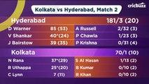 KKR vs SRH 2019 Highlights   Kolkata Knight Riders vs Sunrisers Hyderabad 2nd Match 24/03/2019