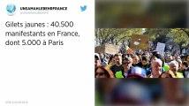 Gilets jaunes. 40500 manifestants en France, dont 5000 à Paris: revivez la 19e journée de mobilisation