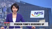 National Pension Service's dividends from Korean listed companies up 20% y/y in 2018
