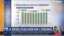 Dans de nombreuses stations essence, les prix ont remonté pour revenir au même niveau qu'au début du mouvement des gilets jaunes