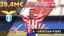 Le top 10 des meilleures ventes de l'Atlético de Madrid