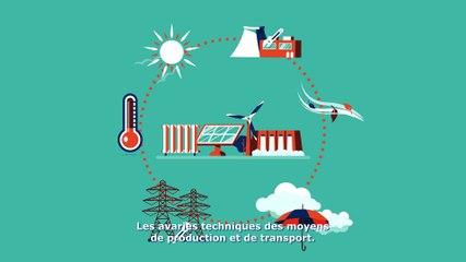 Antares, un outil probabiliste pour éclairer l'avenir du système énergétique