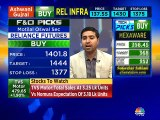 Buy Reliance Industries & HCL Technologies, says Yogesh Mehta of Motilal Oswal