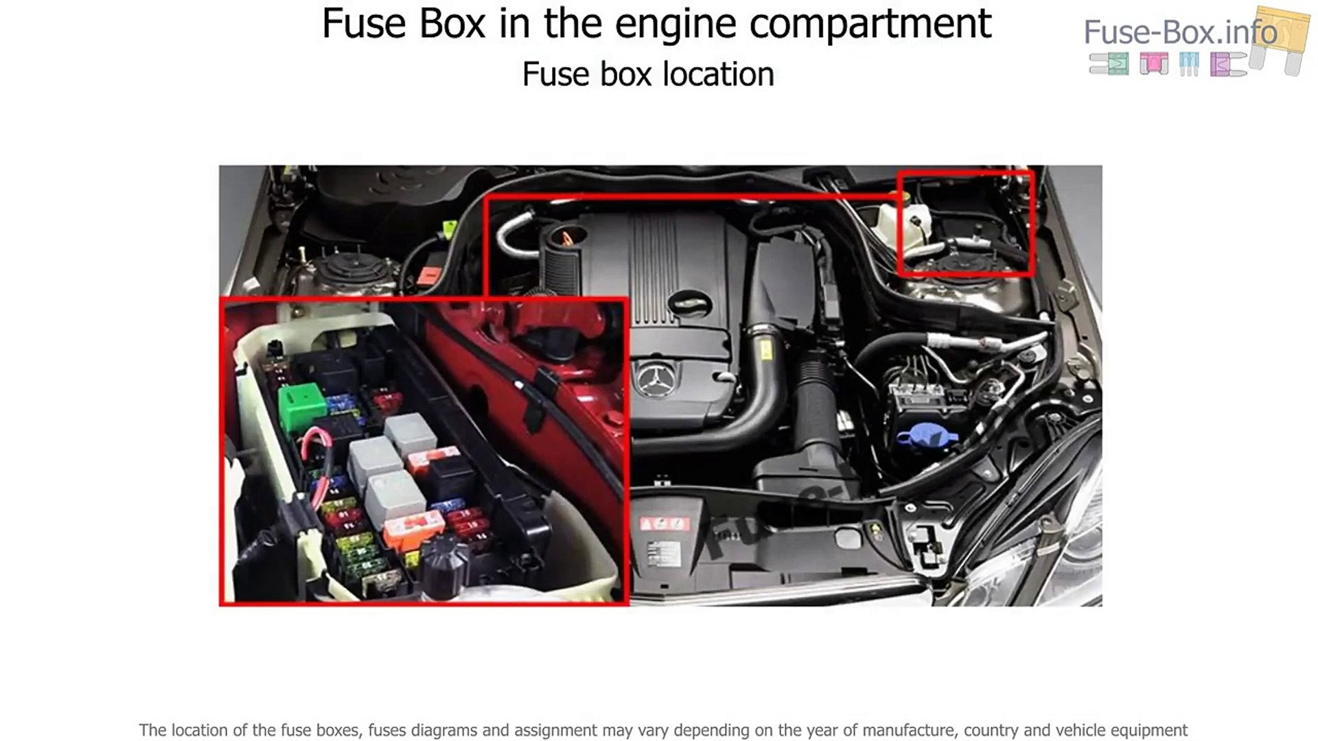 Mercede Benz C300 4matic Fuse Diagram