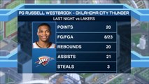 Time to Schein: Westbrook makes history again