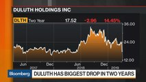 Bloomberg Market Wrap 4/5: Harley, Delta Air, Duluth