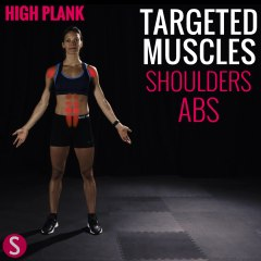 Moves and Muscles: High Plank