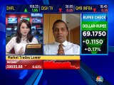 Continue to maintain positive view on FMCG and auto space, says market expert Jai Bala