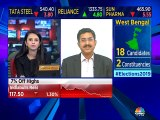 Expect a cyclical revival in corporate earnings going forward, says UTI MFExpect a cyclical revival in corporate earnings going forward, says UTI MF