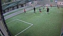 04/15/2019 00:00:01 - Sofive Soccer Centers Rockville - Camp Nou