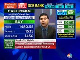 Buy Interglobe Aviation & Kotak Mahindra Bank, says Chandan Taparia of Motilal Oswal Securities