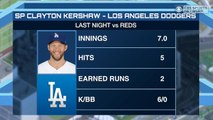 Time to Schein: Dodgers Clayton Kershaw's debut