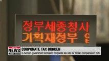 S. Korean companies' corporate tax burden double gov't expectation: KERI