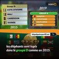La CAN 2019 à 24 équipes