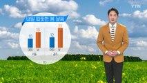 [날씨] 내일 전국 따뜻...서쪽 미세먼지 오전 한때 '나쁨' 수준 / YTN