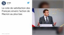 Sondage. La satisfaction des Français envers l'action d'Emmanuel Macron au plus bas