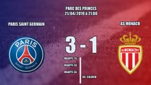 PSG - AS MONACO 21.04.2019 | 3-1 | RESUME DU MATCH | HIGHLIGHTS