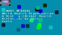 [MOST WISHED]  The World Health Organization: A History (Global Health Histories) by Marcos Cueto