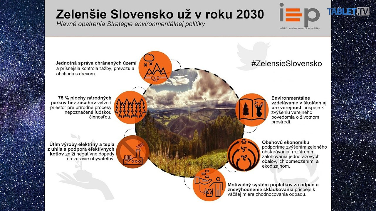 ENVIROMENTALISTA: Ochrana prírody môže byť top téma - aj v politike