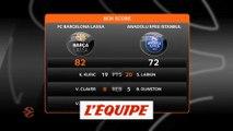Barcelone arrache un match 5 face à l'Efes Istanbul - Basket - Euroligue (H)