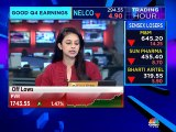 Latha on Yes Bank's Q4 numbers