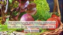 C'est bel et bien prouvé : manger bio est bon pour la santé et la planète