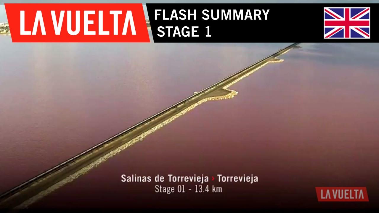 Flash Summary - Stage 1 | La Vuelta 19