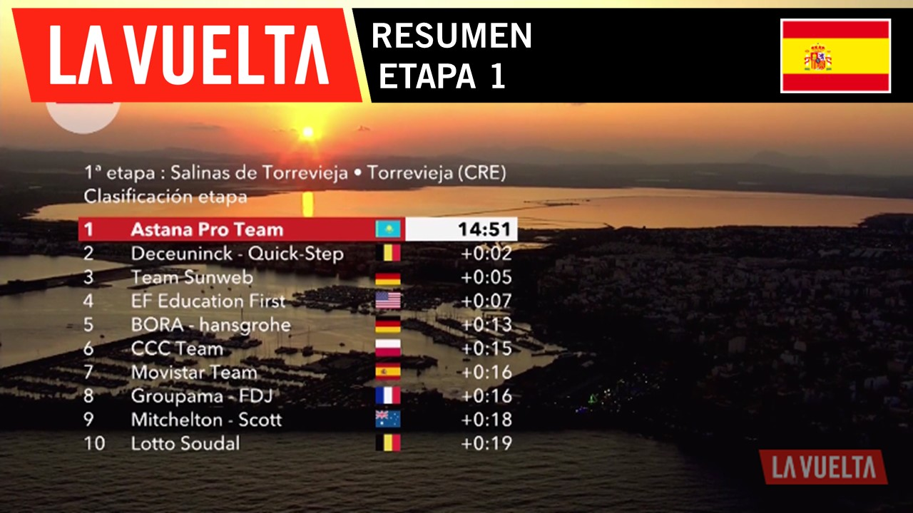 Resumen - Etapa 1 | La Vuelta 19