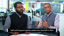 Political Bazaar | How are AAP, BJP and Congress placed in Delhi