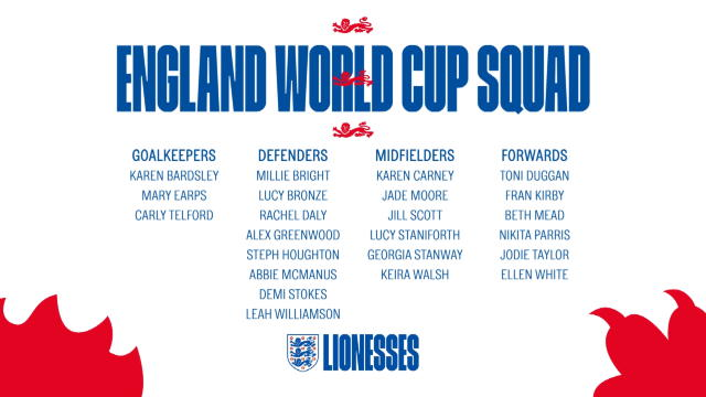 England announce Women's World Cup squad